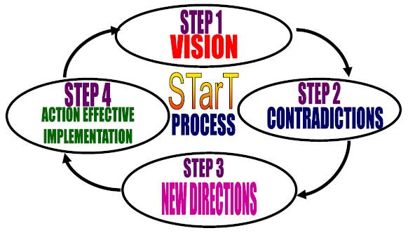 startworkshop_image